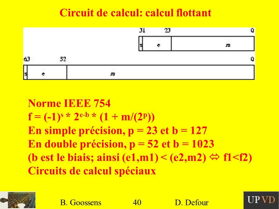 Circuit de calcul: calcul flottant