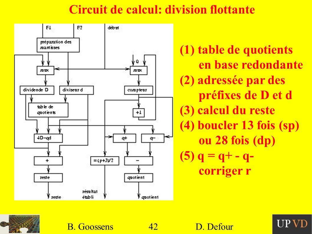 Circuit de calcul: division flottante