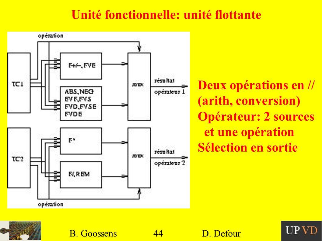 Unité fonctionnelle: unité flottante