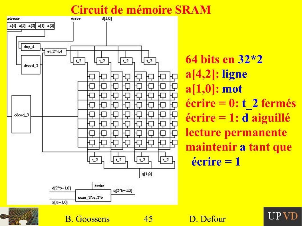 Circuit de mémoire SRAM