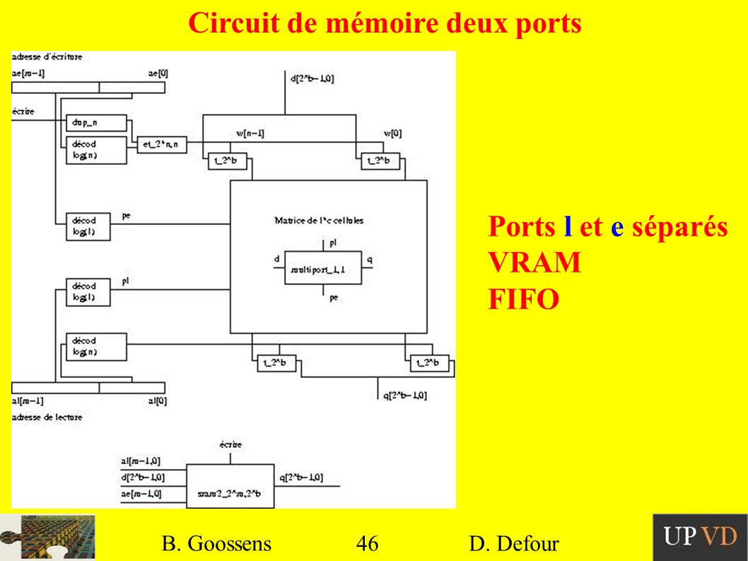 Circuit de mémoire deux ports
