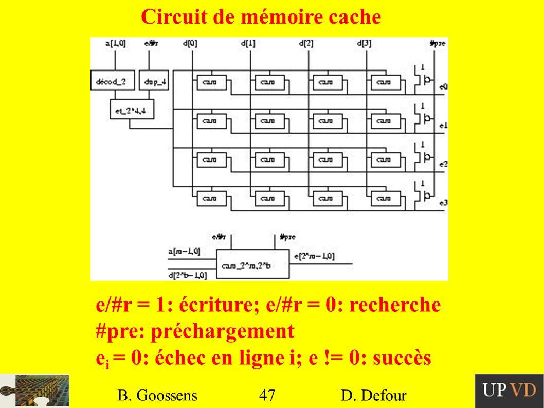 Circuit de mémoire cache