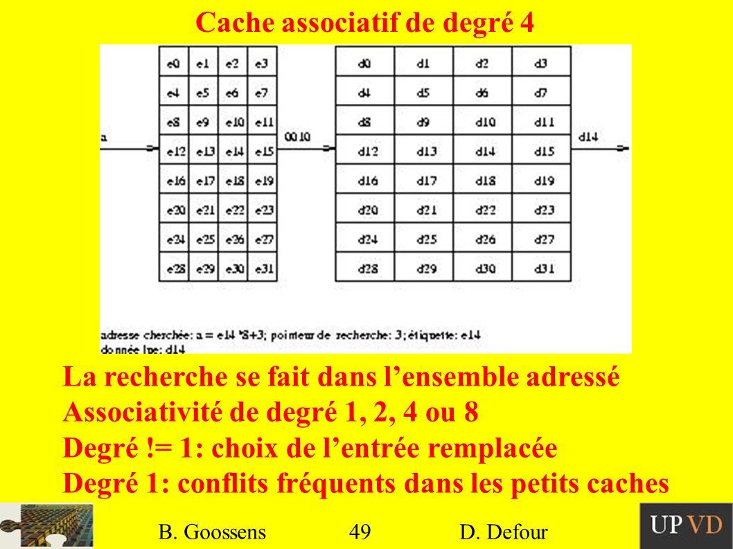 Cache associatif de degré 4