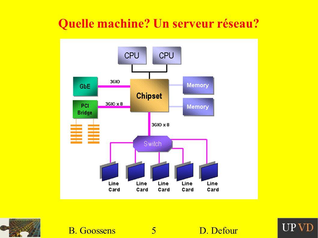 Quelle machine Un serveur réseau