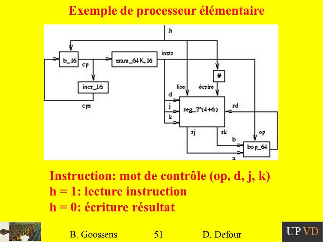 Exemple de processeur élémentaire