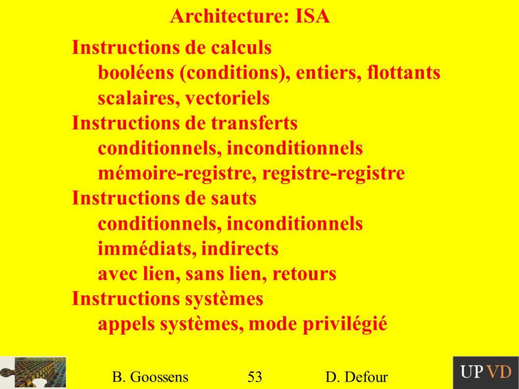 Instructions de calculs booléens (conditions), entiers, flottants