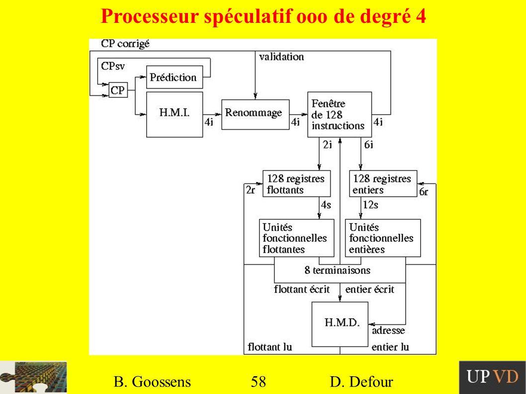 Processeur spéculatif ooo de degré 4