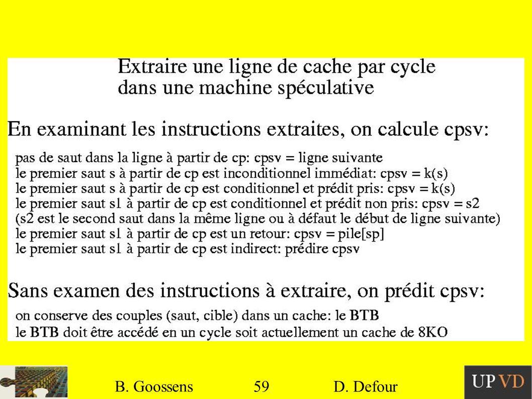 B. Goossens B. Goossens 59 59 D. Defour D. Defour