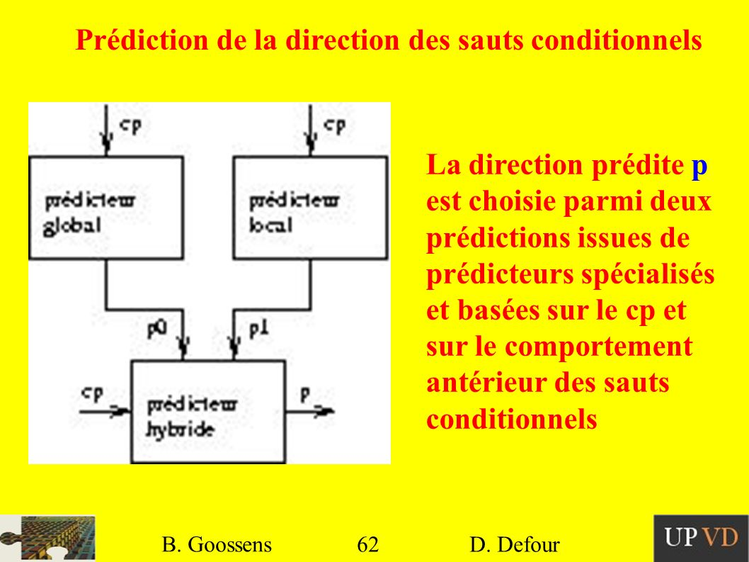 Prédiction de la direction des sauts conditionnels