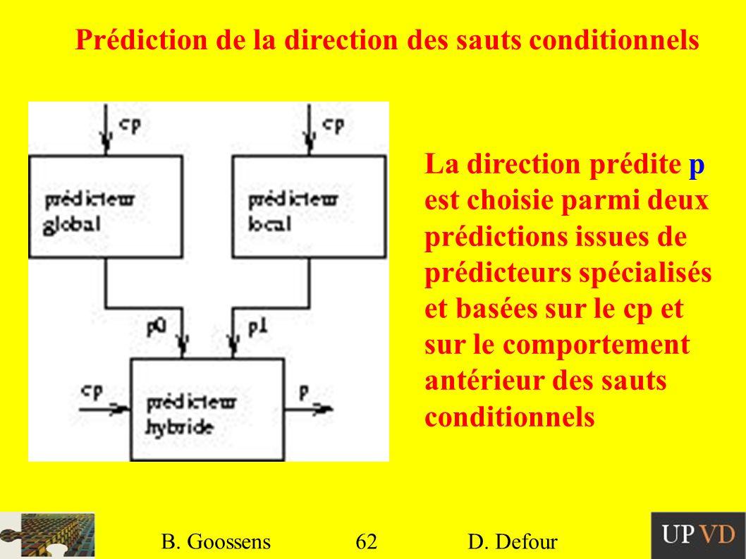 Prédiction de la direction des sauts conditionnels
