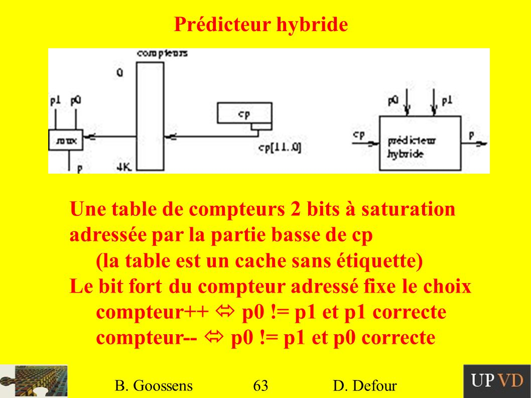 Une table de compteurs 2 bits à saturation