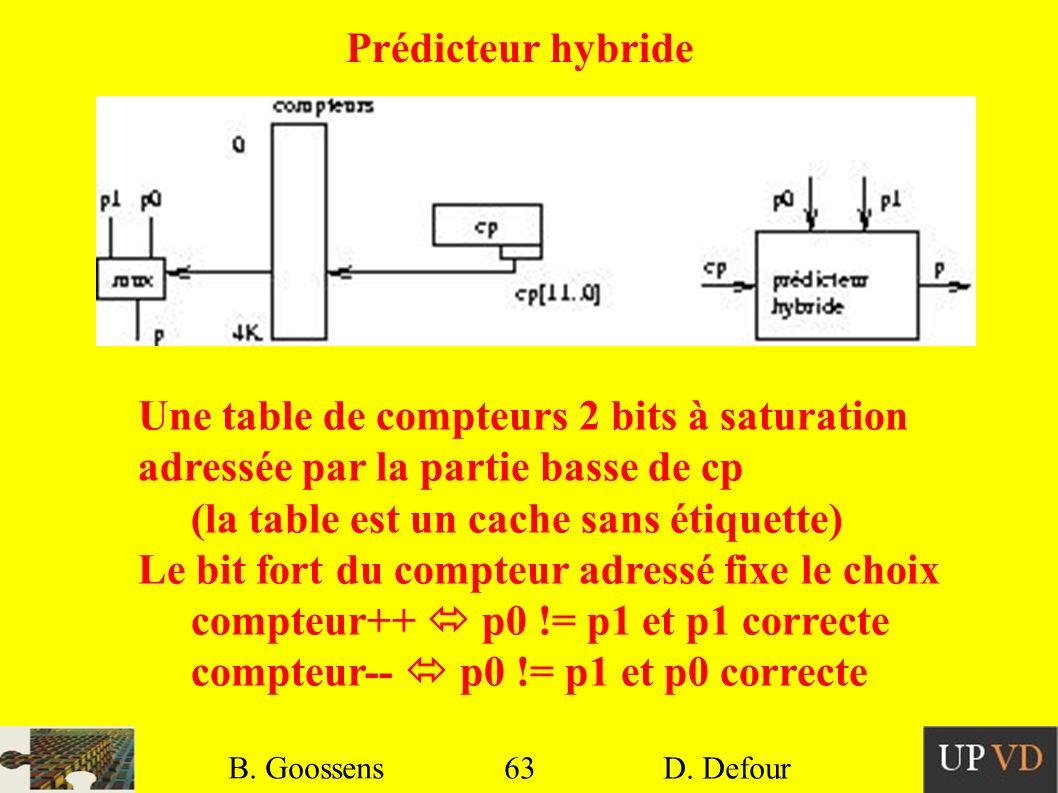 Une table de compteurs 2 bits à saturation