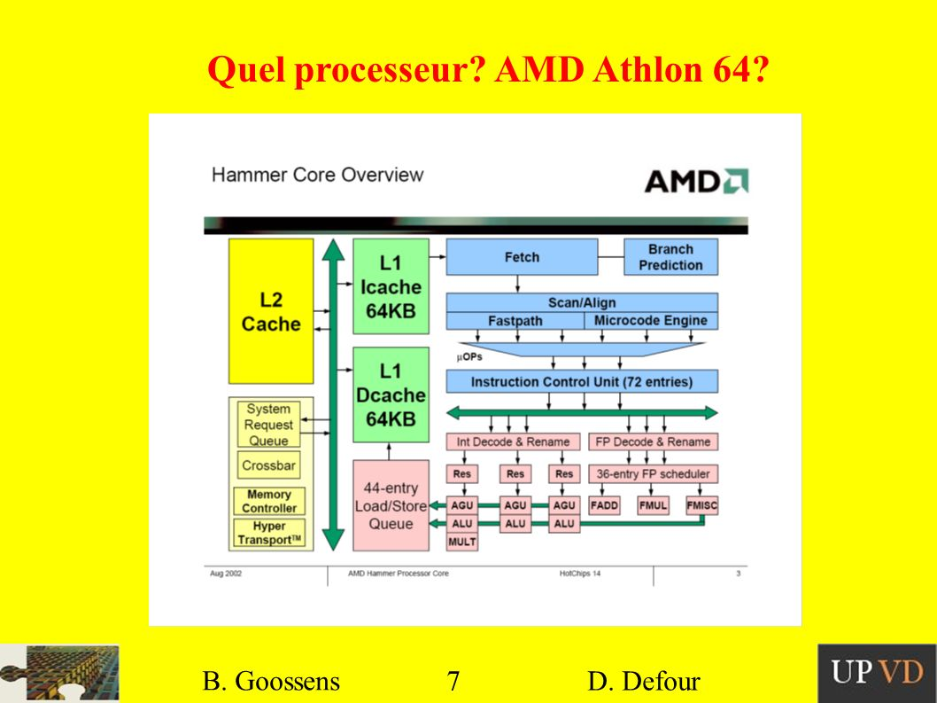 Quel processeur AMD Athlon 64