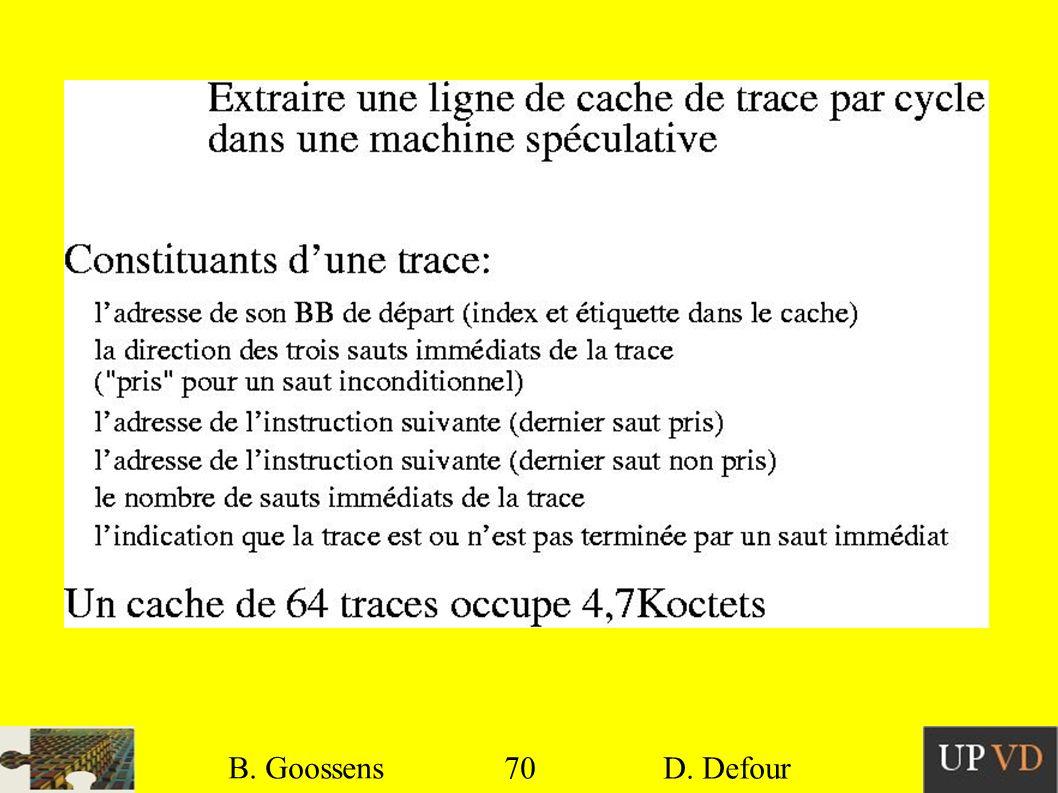 B. Goossens B. Goossens 70 70 D. Defour D. Defour