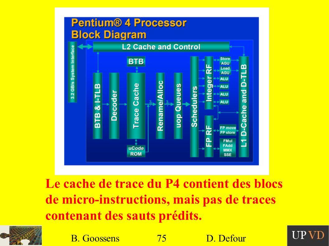 Le cache de trace du P4 contient des blocs