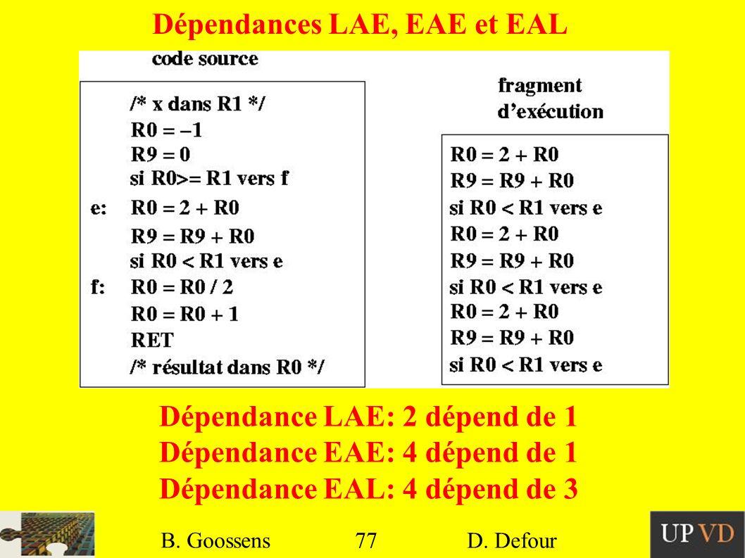 Dépendances LAE, EAE et EAL