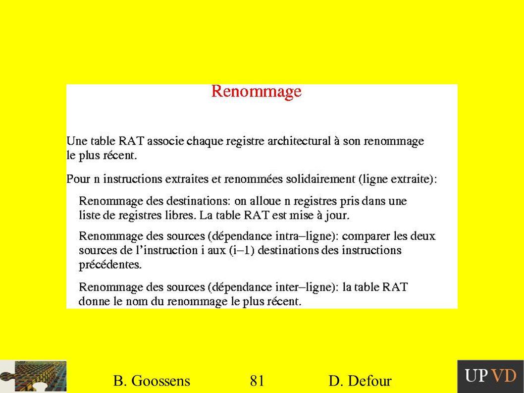 B. Goossens B. Goossens 81 81 D. Defour D. Defour