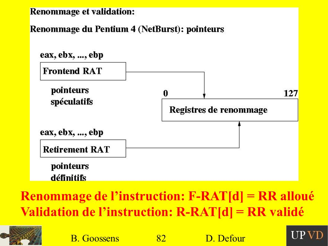 Renommage de l'instruction: F-RAT[d] = RR alloué