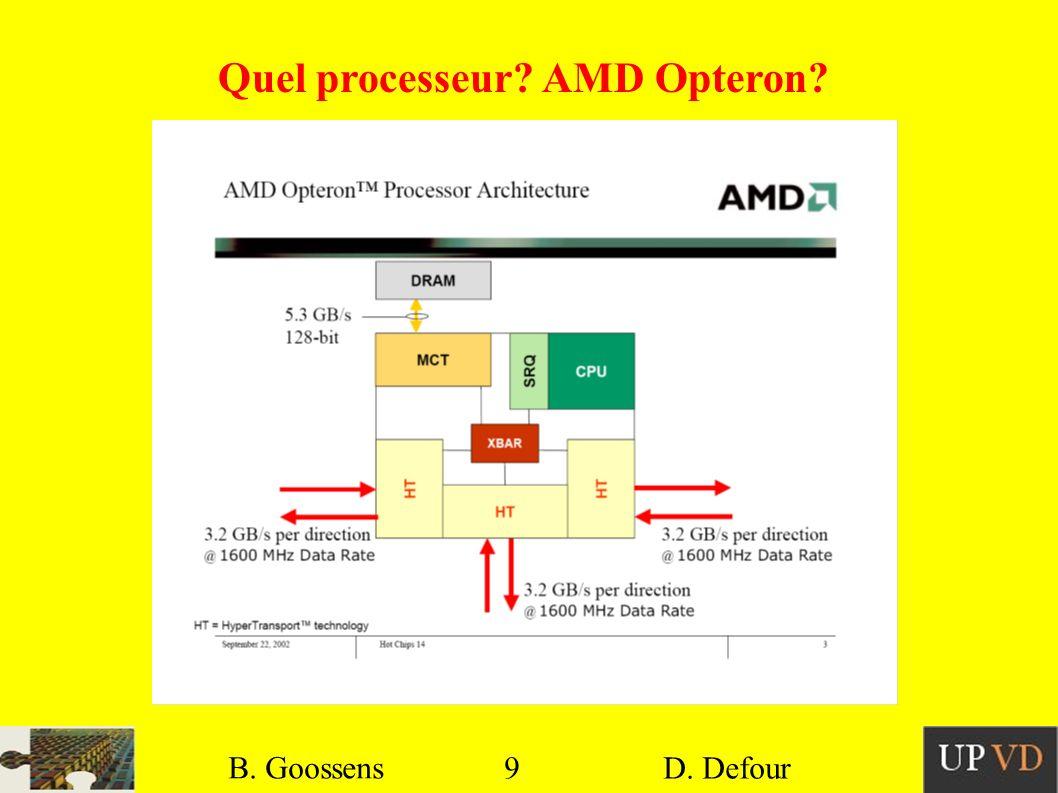 Quel processeur AMD Opteron