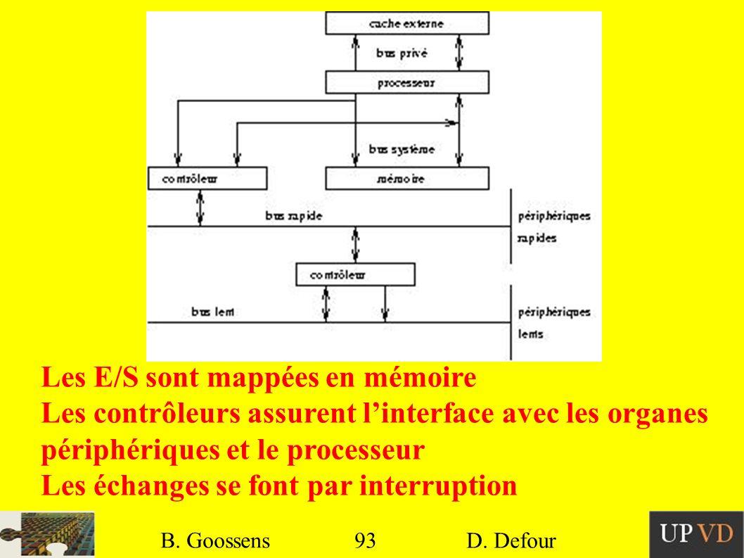 Les E/S sont mappées en mémoire
