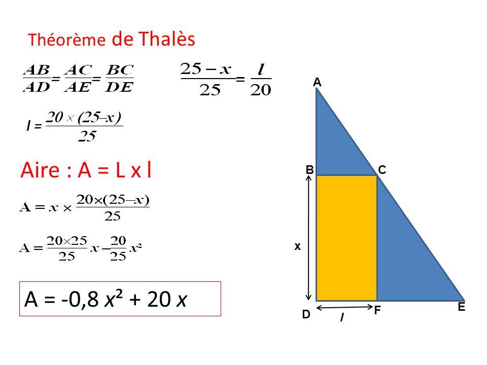 Théorème de Thalès A Aire : A = L x l B C x A = -0,8 x² + 20 x E F D l