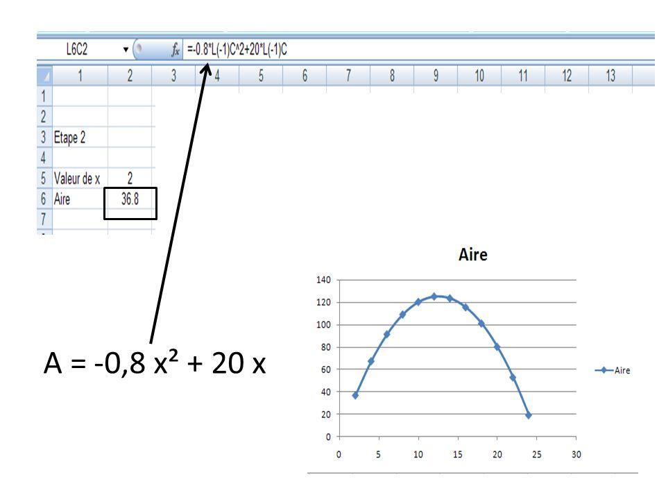 A = -0,8 x² + 20 x