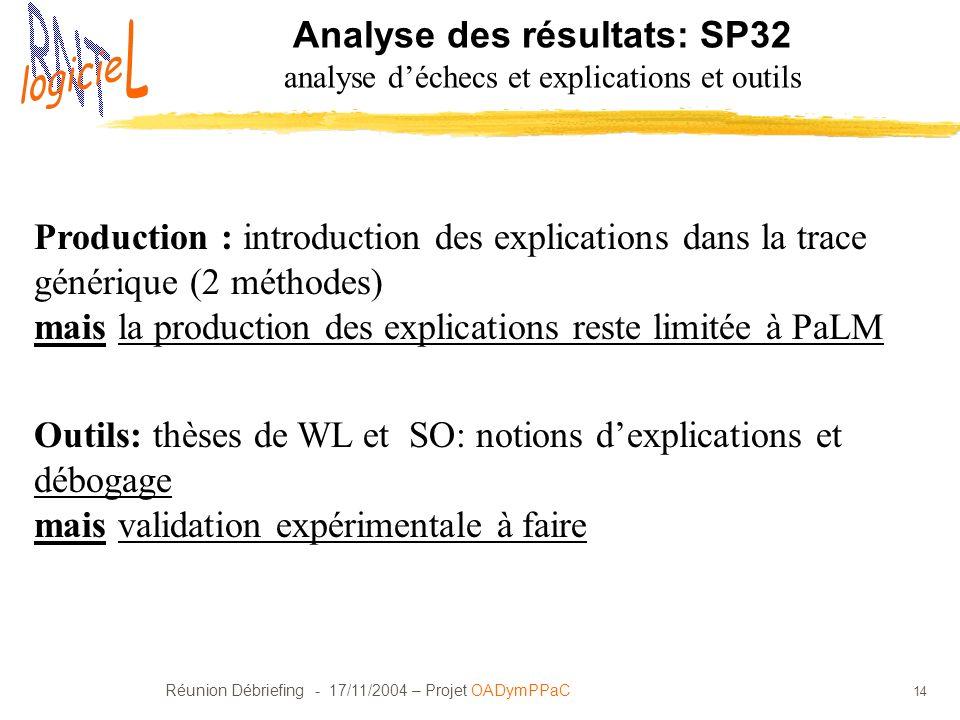 Analyse des résultats: SP32 analyse d'échecs et explications et outils