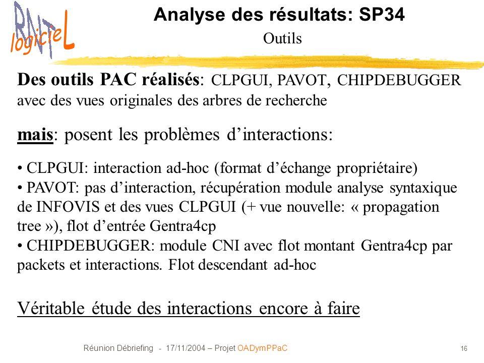Analyse des résultats: SP34 Outils