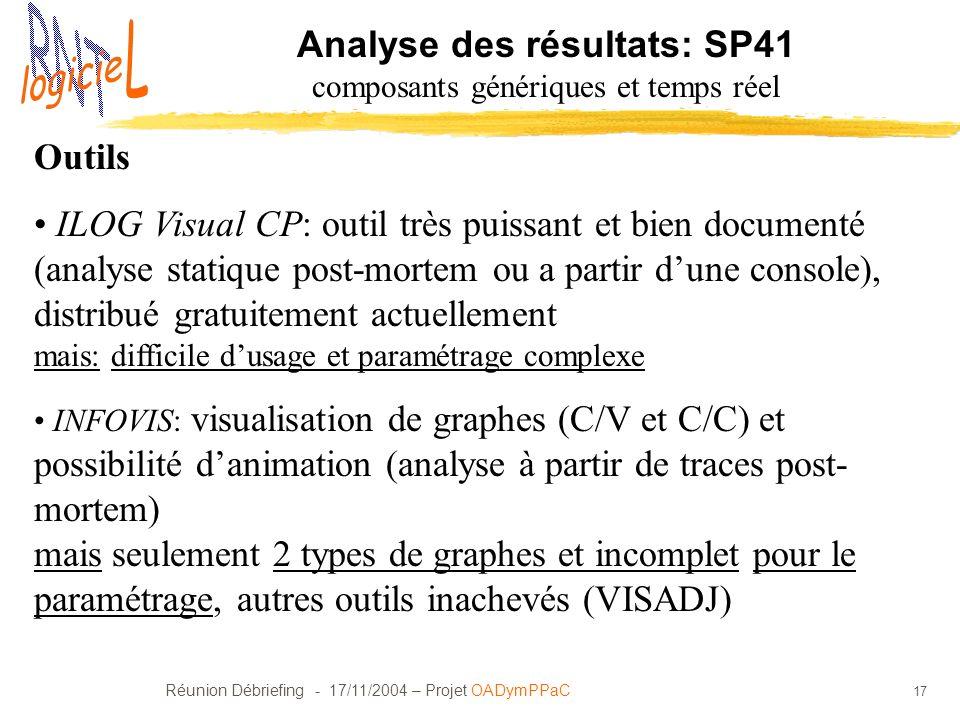 Analyse des résultats: SP41 composants génériques et temps réel