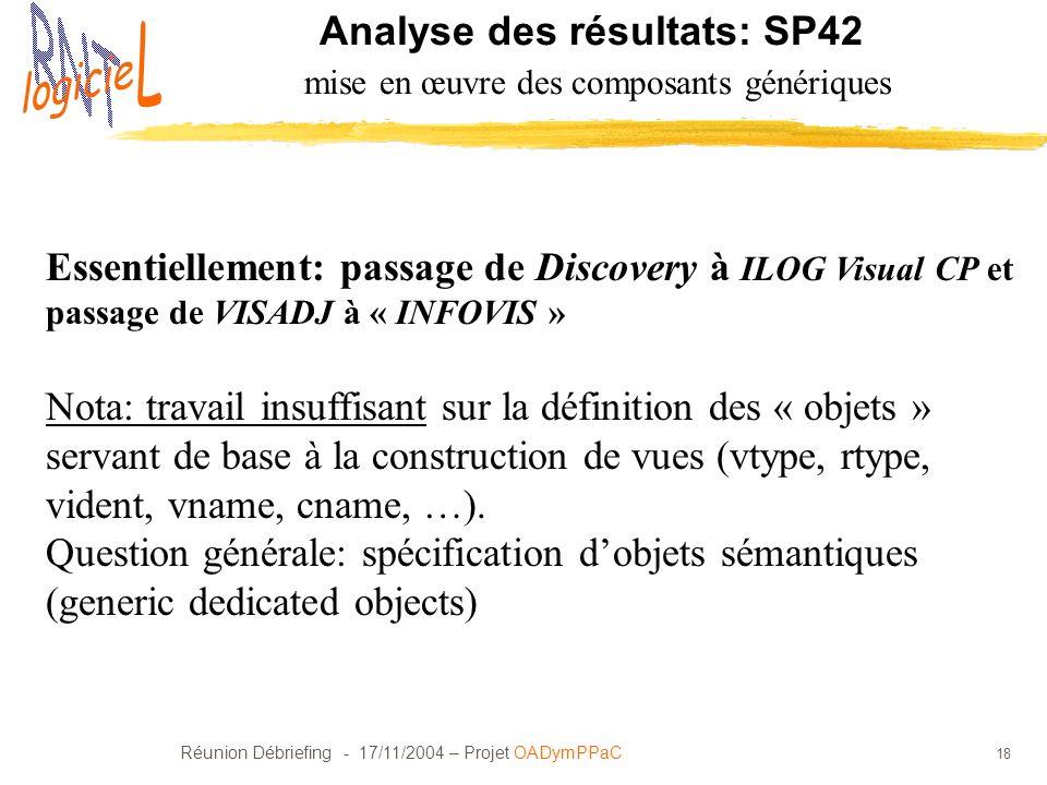 Analyse des résultats: SP42 mise en œuvre des composants génériques