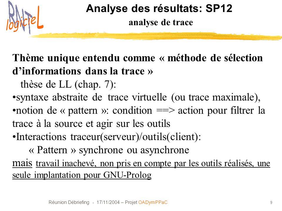 Analyse des résultats: SP12 analyse de trace