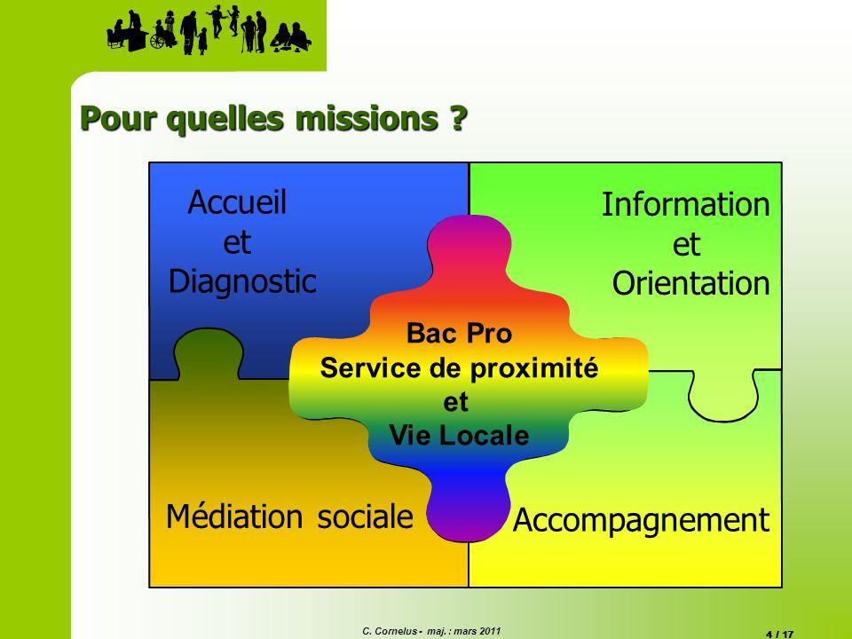 Pour quelles missions Accueil Information et et Diagnostic