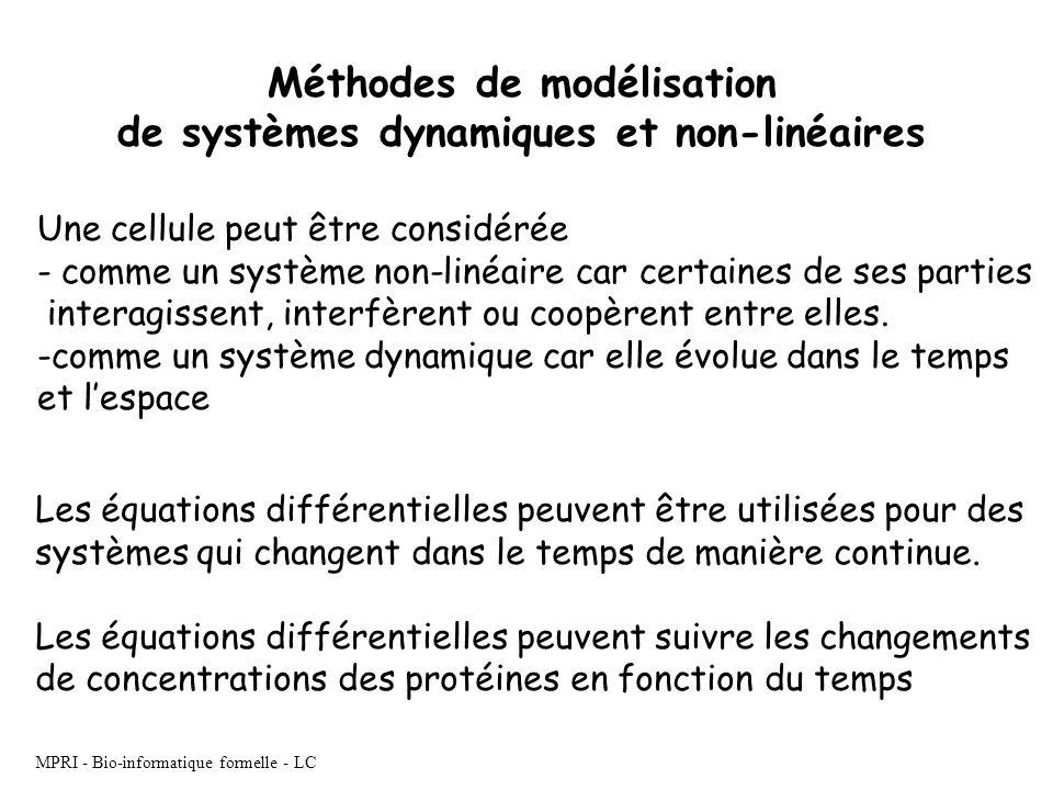 Méthodes de modélisation de systèmes dynamiques et non-linéaires