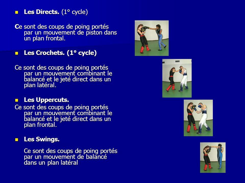 Les Directs. (1° cycle) Ce sont des coups de poing portés par un mouvement de piston dans un plan frontal.