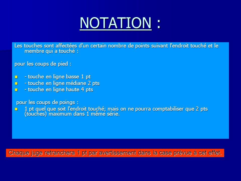NOTATION : Les touches sont affectées d un certain nombre de points suivant l endroit touché et le membre qui a touché :