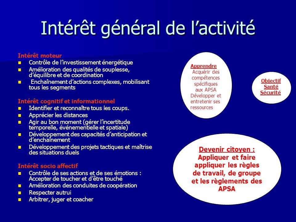 Intérêt général de l'activité
