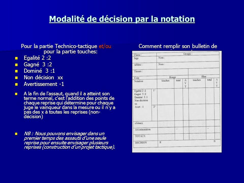 Modalité de décision par la notation