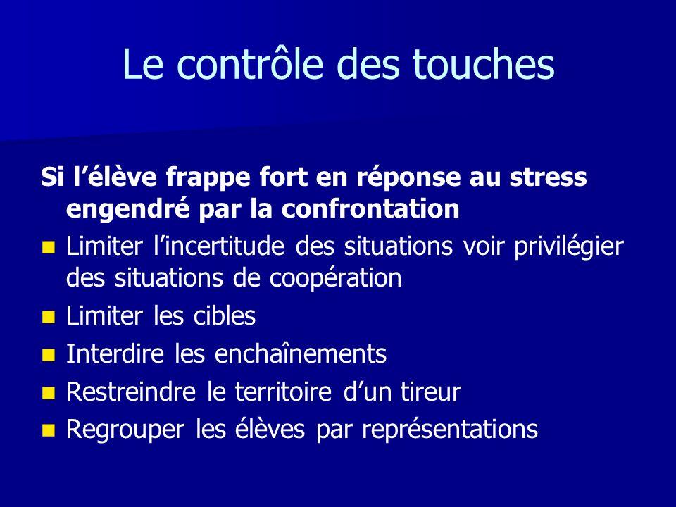 Le contrôle des touches
