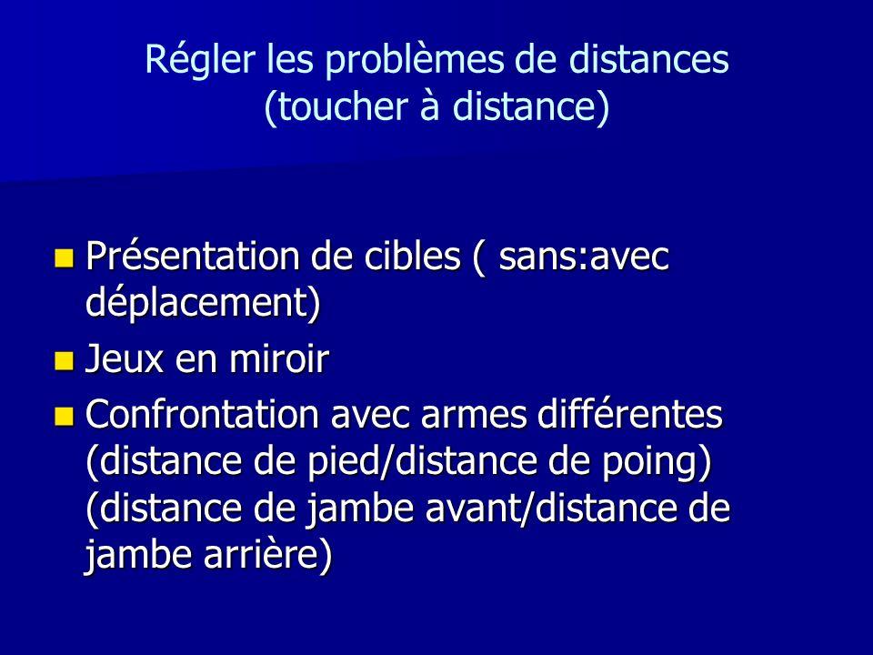 Régler les problèmes de distances (toucher à distance)