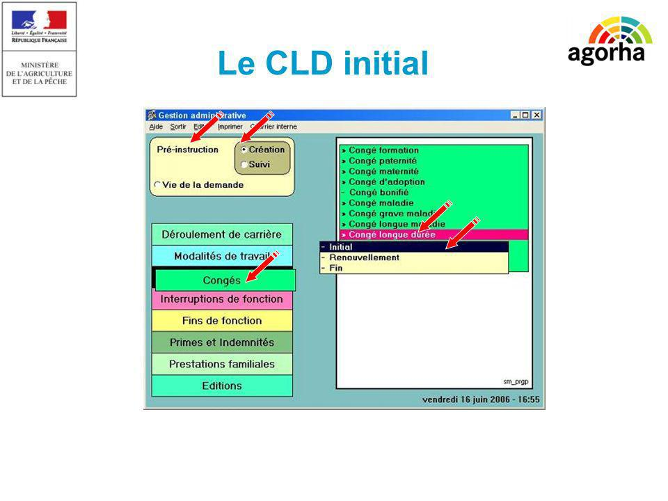 Le CLD initial