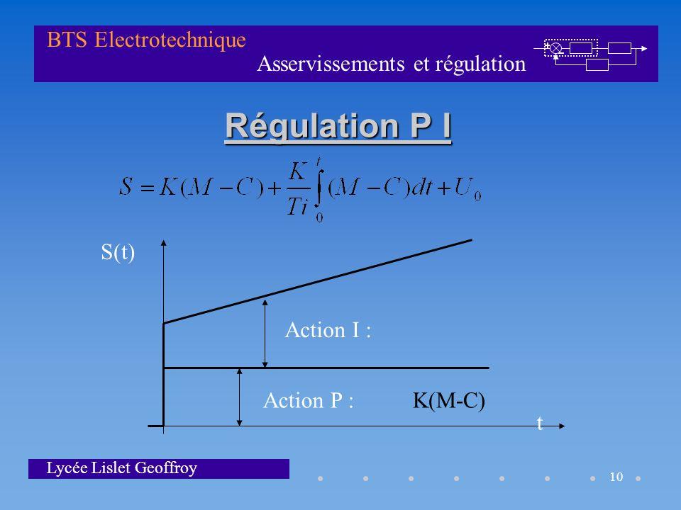 Régulation P I K(M-C) S(t) t Action P : Action I :