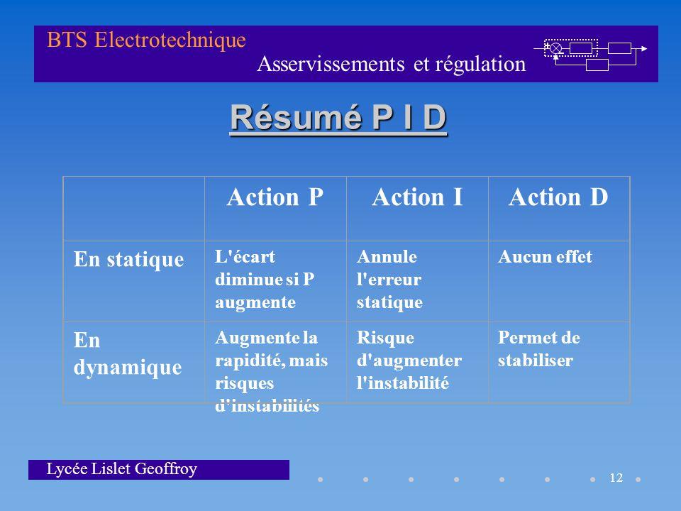 Résumé P I D Action P Action I Action D En statique En dynamique