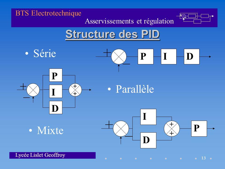 Structure des PID Série P I D P I D Parallèle P I D Mixte
