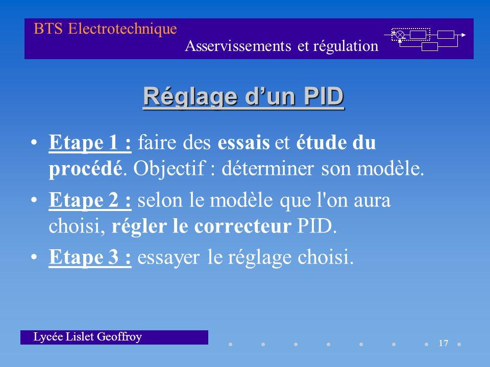 Réglage d'un PID Etape 1 : faire des essais et étude du procédé. Objectif : déterminer son modèle.