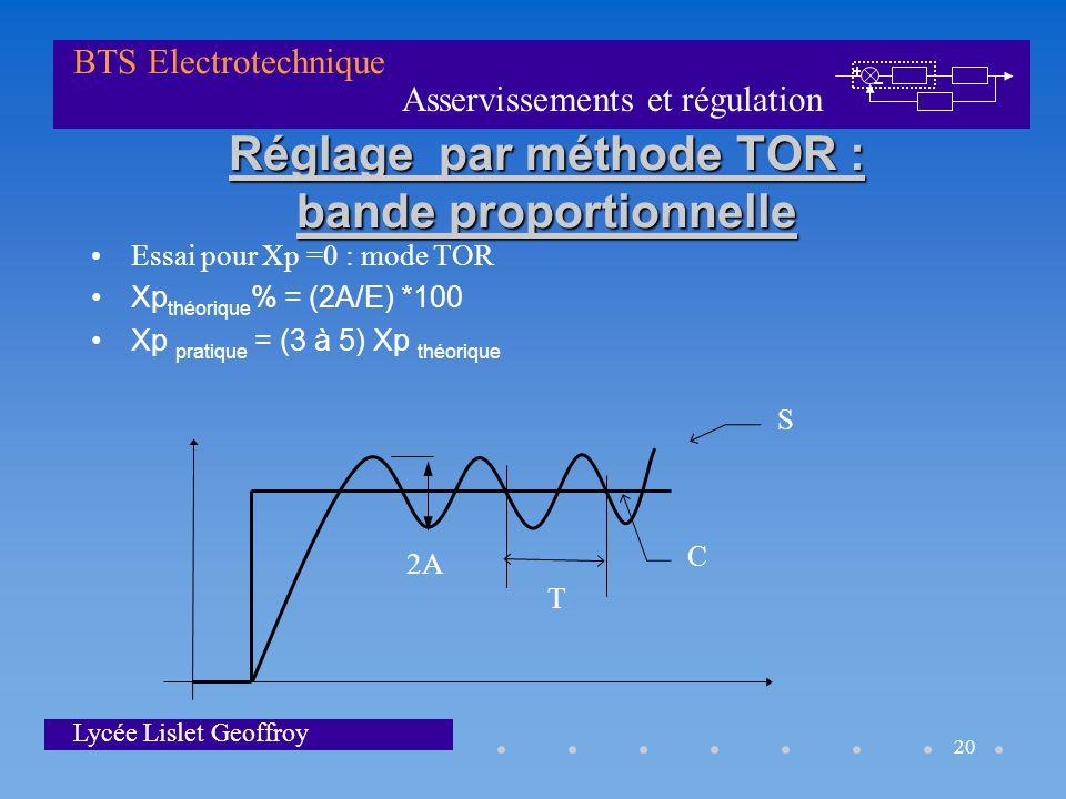 Réglage par méthode TOR : bande proportionnelle