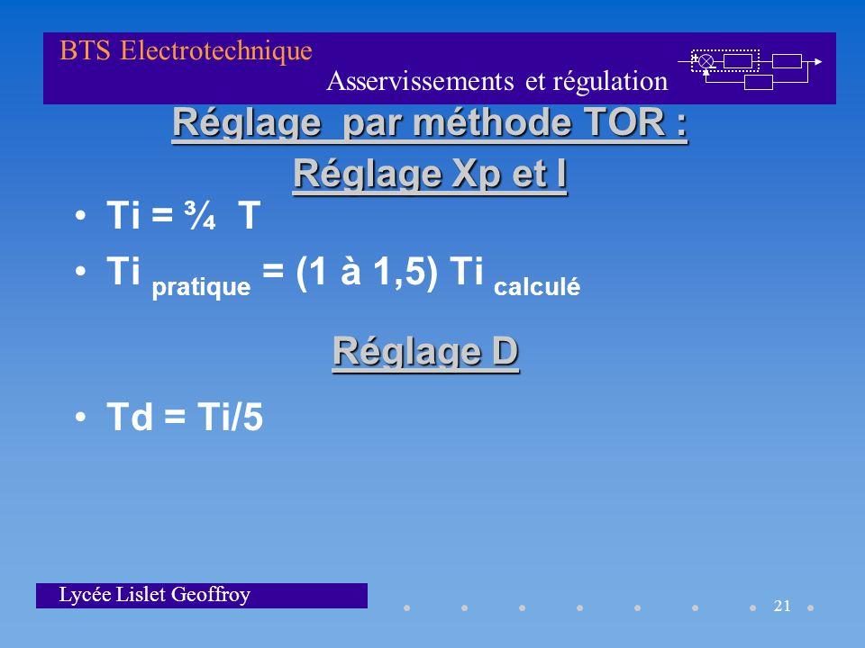 Réglage par méthode TOR : Réglage Xp et I