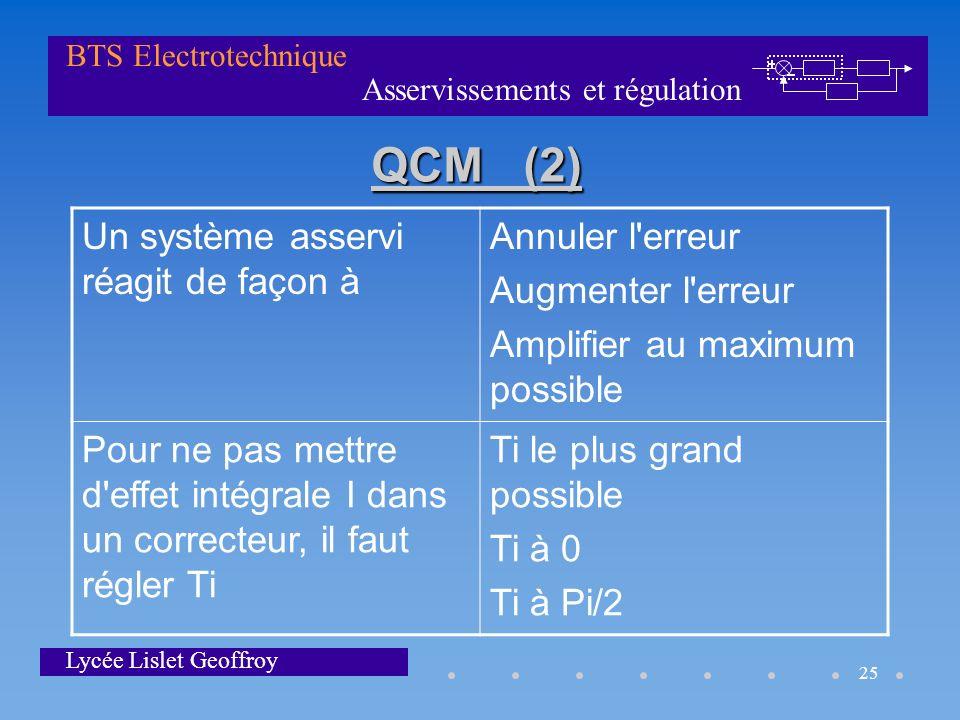 QCM (2) Un système asservi réagit de façon à Annuler l erreur