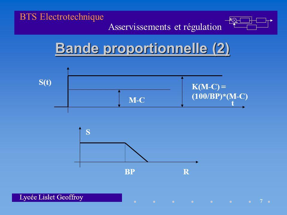 Bande proportionnelle (2)