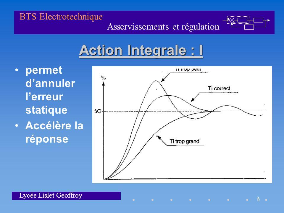 Action Integrale : I permet d'annuler l'erreur statique