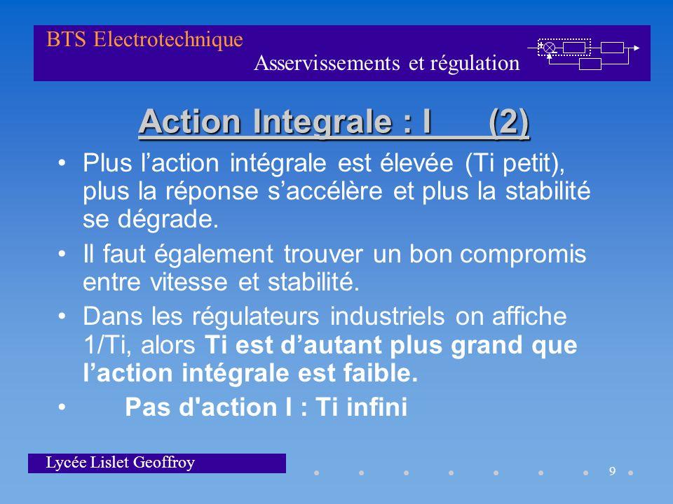 Action Integrale : I (2) Plus l'action intégrale est élevée (Ti petit), plus la réponse s'accélère et plus la stabilité se dégrade.